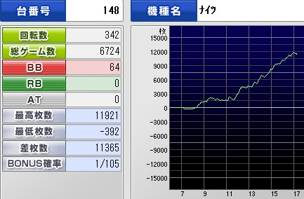 2012y03m26d_172252078(ナイツ)