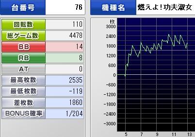 2012y03m25d_130522171(燃えカン-2)