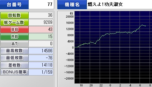 2012y03m27d_071928109(燃えカン-3)