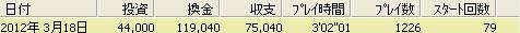 2012y03m19d_004504359.jpg