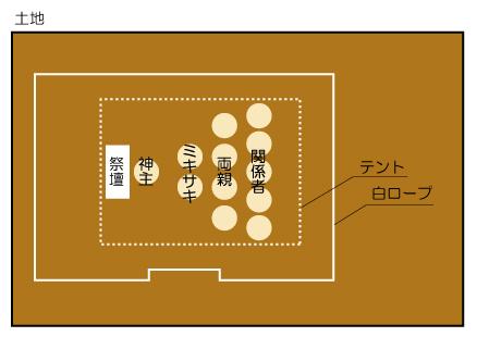 070922_jichin.jpg