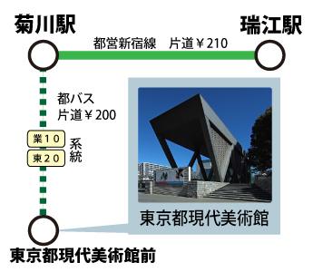 木場 東京都現代美術館