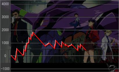 graph20110908.jpg