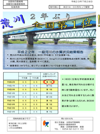 荒川 2年ぶり 全国第1位 日本一きれいな川