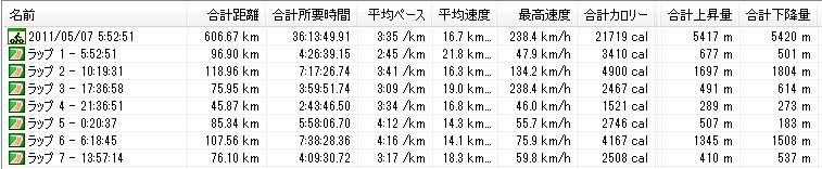 507attack日本海lap