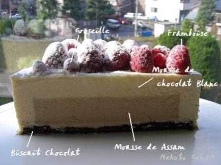 ケーキ構成