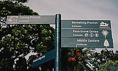 シドニーの標識