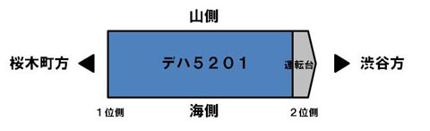 東急5200map