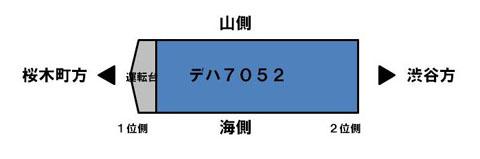 東急7000map