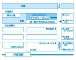 Satoh_map.jpg
