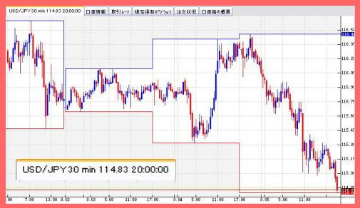 2007/9/6/USD/JPY