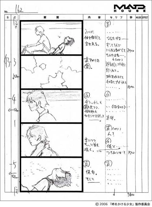 細田守02