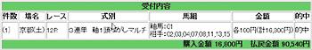 20080105京都12R万馬券