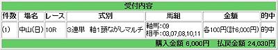 20080106中山10R万馬券