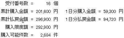 20080106結果