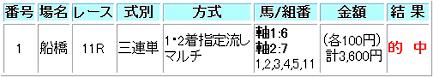 20080207船橋11R万馬券