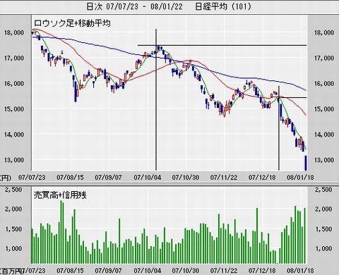 20080122_nikkei.jpg