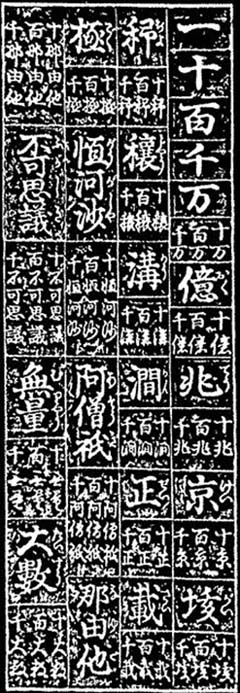 日本の数詞表