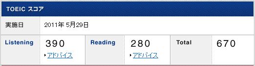 162回公開テスト結果