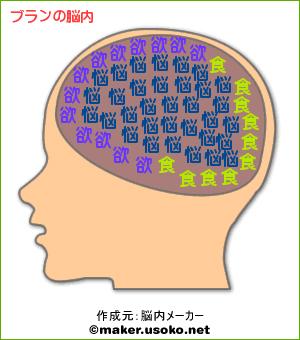 ブラン脳内