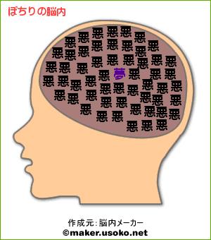 ぽちり脳内
