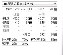 月間鳳東20110422