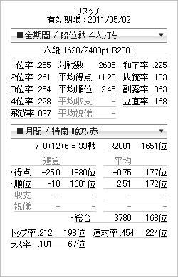 tenhou_prof_20110405.jpg