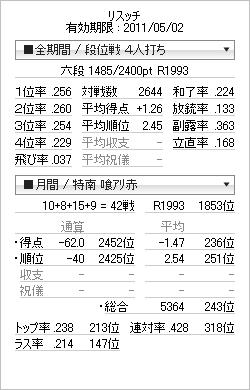 tenhou_prof_20110407.png