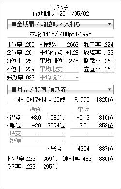 tenhou_prof_20110409.png