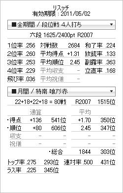 tenhou_prof_20110411.png