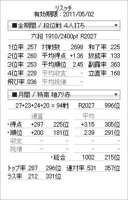 tenhou_prof_20110413.png