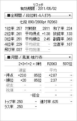 tenhou_prof_20110420.png