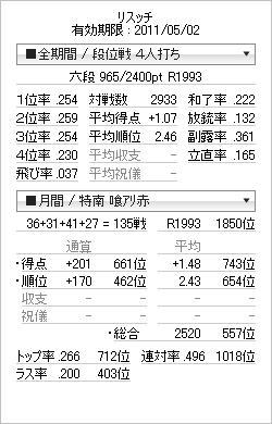 tenhou_prof_20110424.jpg