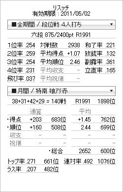 tenhou_prof_20110426.jpg