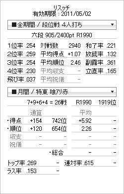 tenhou_prof_20110427.jpg