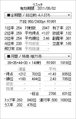 tenhou_prof_20110430.png