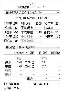 tenhou_prof_20110503.jpg