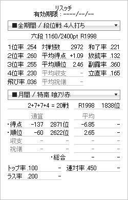 tenhou_prof_20110505.png