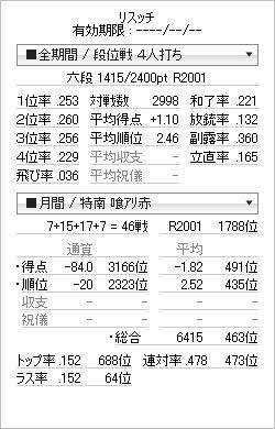 tenhou_prof_20110509.jpg