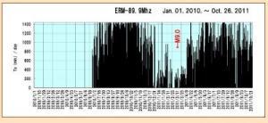 11月地震1