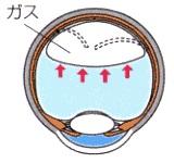 05_hakuri_gas.jpg
