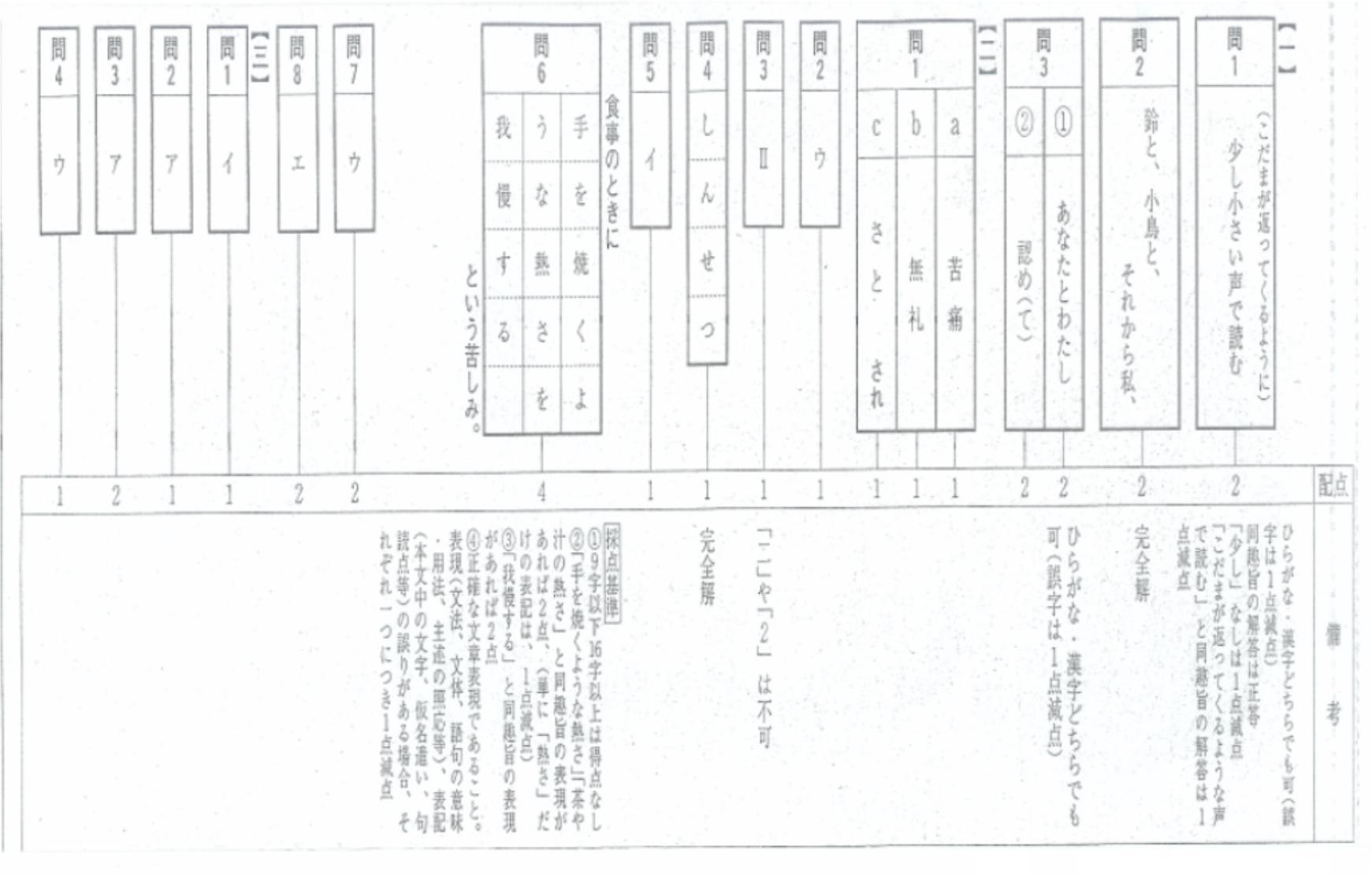 県 高校 入試 沖縄