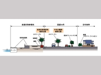 断面図(C)国土交通省横浜国道事務所