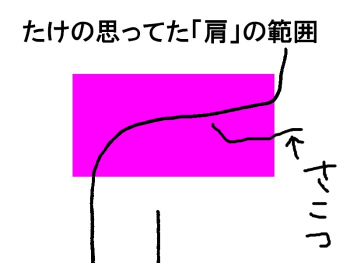 S-kata3