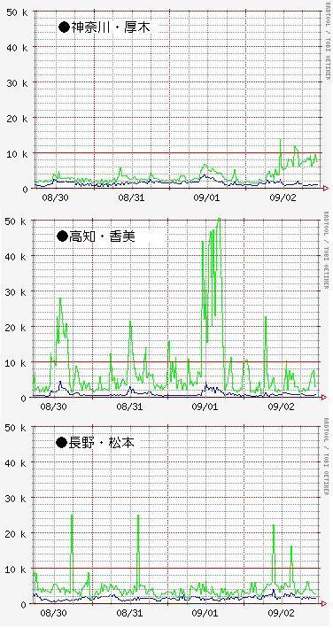 0903-1 大気イオン
