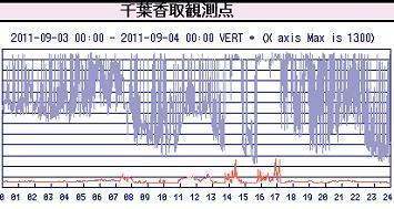 0904-1 行徳さん