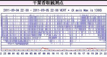 0906-1 行徳さん