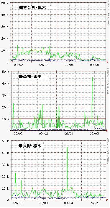 0906-1 大気イオン