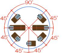 2010年度RCJJ関東大会までの配置(7輪)