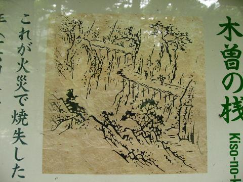 木曽の桟絵図